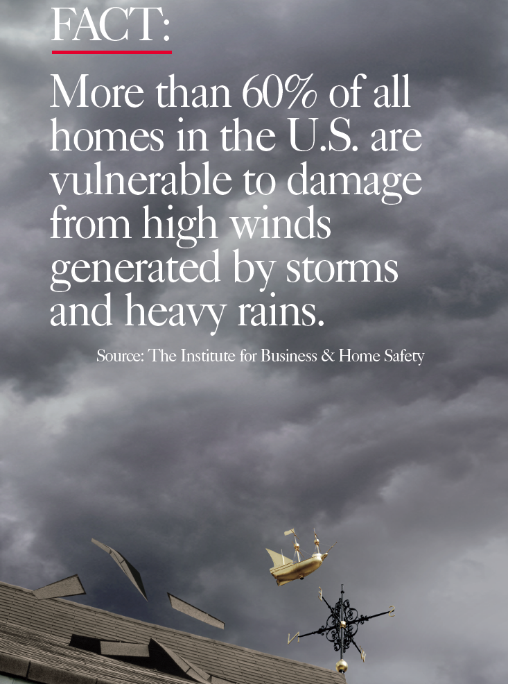more than 60% of all homes in the U.S. are vulnerable to damage from high winds