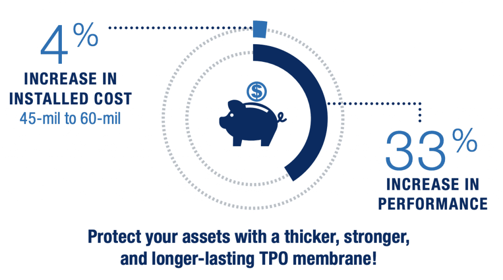 TPO roofing thickness matters