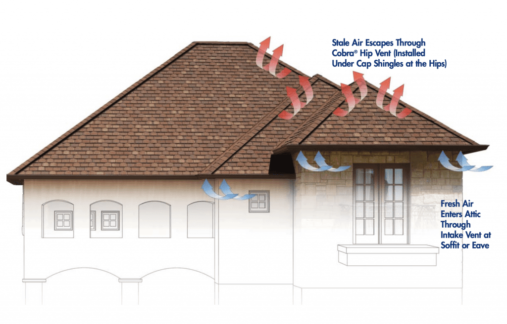 residential roofing ventilation product graphic